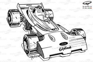Eifelland 21 1972