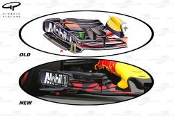 Comparaison des ailerons avant de la Red Bull RB13, ancien et nouveau, GP de Grande-Bretagne