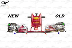 Ferrari SF70H new vs old front wing comparison