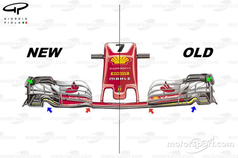 Comparaison de l'ancien et du nouvel aileron avant de la Ferrari SF70H