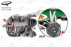2015 ve 2011 Force India fren kaliperleri