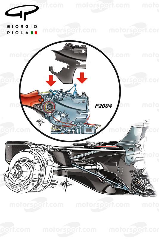 Ferrari F2004 ve Mercedes W04 vites kutuları