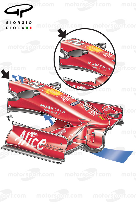"Ferrari F2008 ""F"" wing hole comparison"