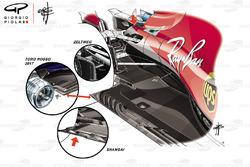 Comparaison de l'ancien et du nouveau fond plat de la Ferrari SF71H en Grande-Bretagne