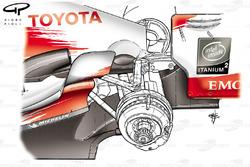 Toyota TF104 2004 rear end detail