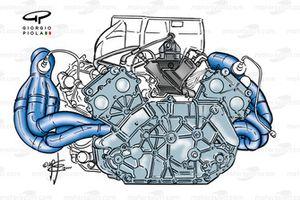 Sauber C19 2000 Petronas engine