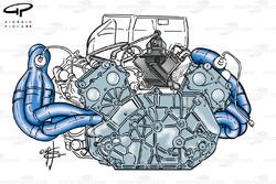 Sauber C19 2000, motore Petronas