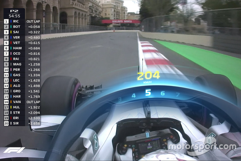 F1 Halo TV graphic, Mercedes F1