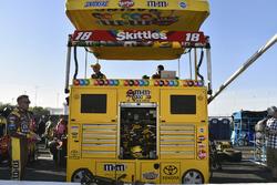Pitbox: Joe Gibbs Racing