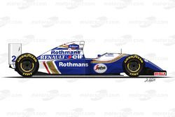 Williams FW16 von Ayrton Senna