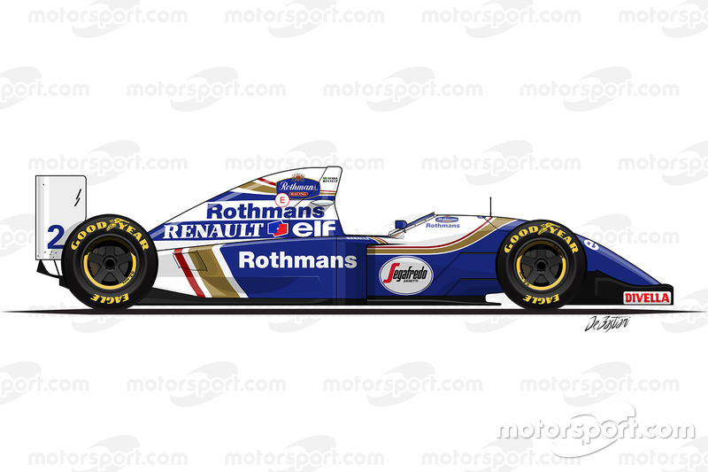 1994: Williams FW16