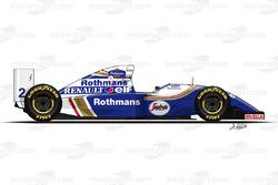 Williams FW16 conducido por Ayrton Senna
