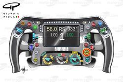 Volante Mercedes AMG F1