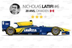 Nicholas Latifi, DAMS