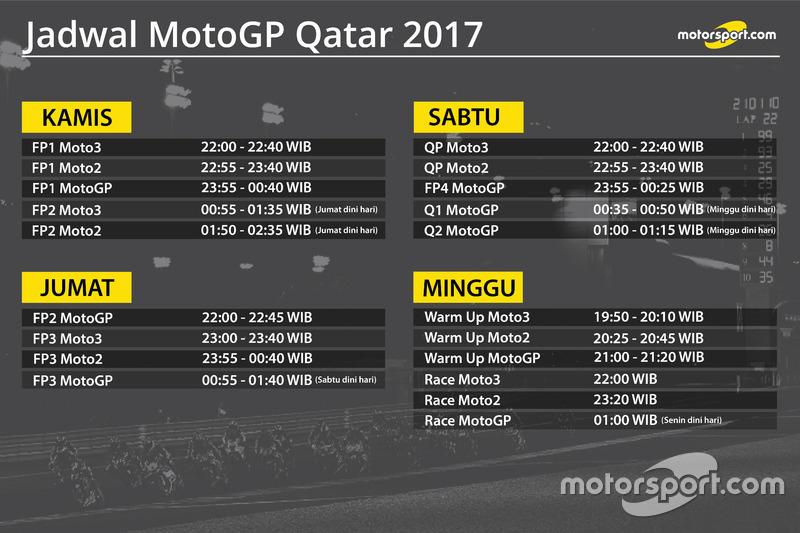 Jadwal MotoGP Qatar 2017