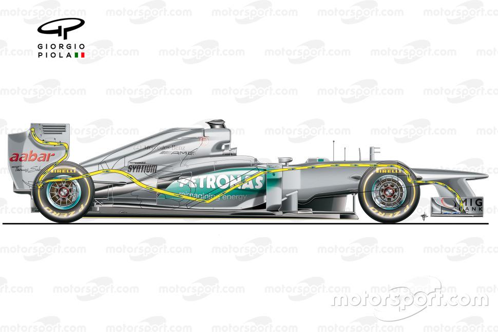 Vista lateral del Mercedes W03 (las canalizaciones en amarillo indican la configuración del DRS doble)