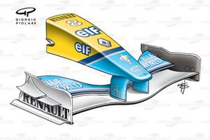 Renault R23B 2003 Monza front wing