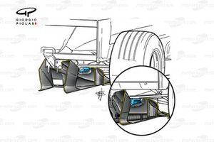 Williams FW23 2001 diffuser development