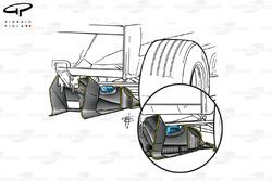 Développement du diffuseur de la Williams FW23