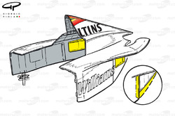 Sortie du ponton de la Williams FW21