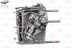 Sauber C31 gearbox bellhousing