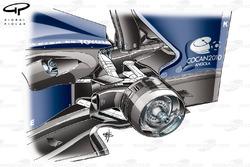 Freins arrière de la Williams FW31
