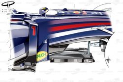 T-tray de ka Red Bull