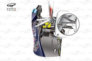 Toro Rosso STR10 rear suspension and Mercedes W06 front suspension comparison