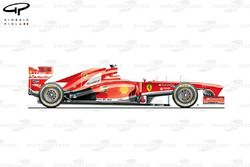 Vue latérale de la Ferrari F138, Grande-Bretagne