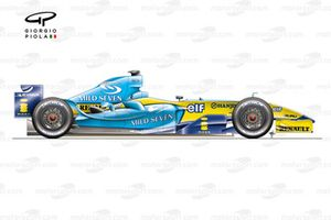 Renault R24 2004 side view