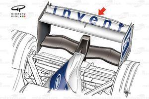 Williams FW26 2004 Monza gekartelde achtervleugel