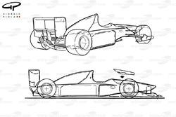 Vues d'ensemble de la Benetton B192