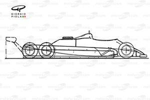 Williams FW08B 1982 sei ruote, vista schematizzata