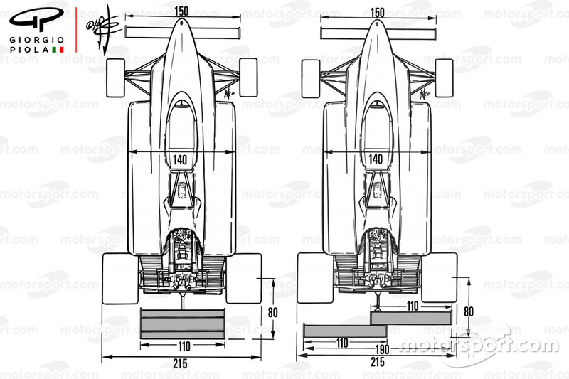 Comparación de alrones de la Ferrari 126C2 1982 en Long Beach
