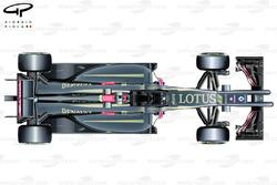 Vue de dessus de la Lotus E22