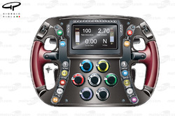 Le volant de la Toro Rosso STR9