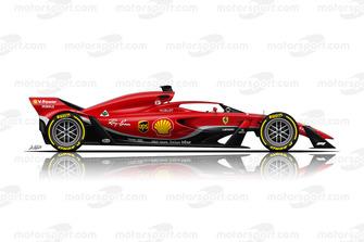 Ferrari F1 2021 concept