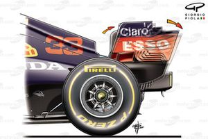 Red Bull Racing RB16B flecting rear wing