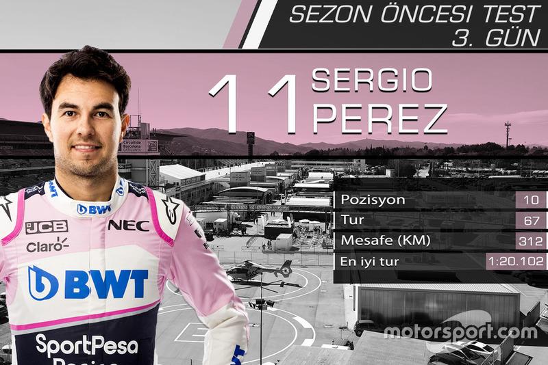Barcelona testleri 3. gün sonuçları, Sergio Perez