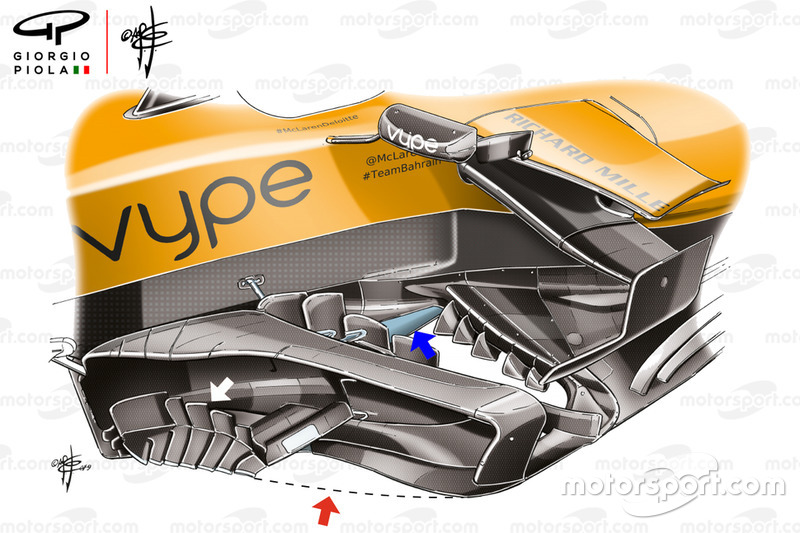 McLaren MCL34: nuovo bargeboard
