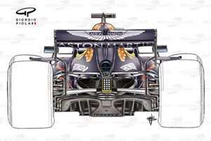 Red Bull Racing RB16 rear, Sakhir GP