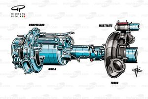 Mercedes compressor and turbo detail