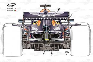 Red Bull Racing RB16 exhaust comparison
