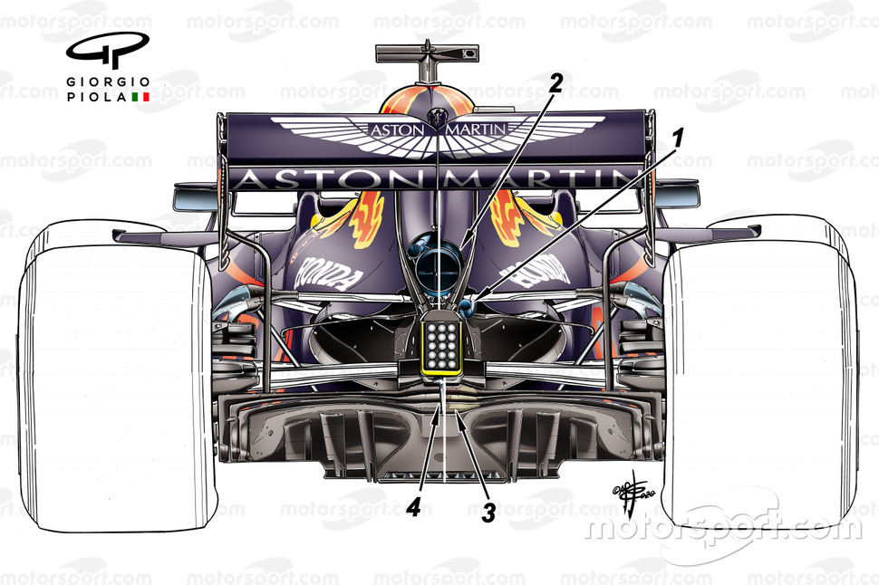 Red Bull RB16 exhaust layout