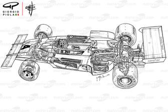 Подробная схема Ferrari 312B3 1973 года