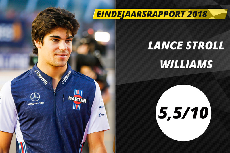 Eindrapport 2018: Lance Stroll, Williams