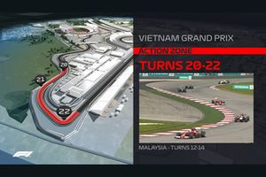 Layout circuit Vietnam GP 2020