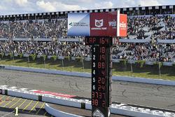 Ganador Kyle Busch, Joe Gibbs Racing, Toyota Camry M&M's Caramel