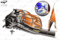 McLaren MCL32 en Toro Rosso STR12 voorvleugel