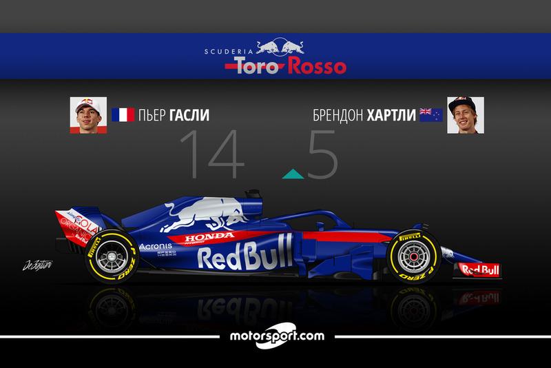 Дуэль в Scuderia Toro Rosso: Гасли – 14 / Хартли – 5
